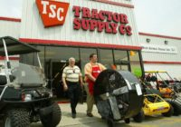 Tractor Supply Company Customer Loyalty Survey